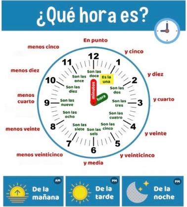 reloj-leccic3b3n.jpg